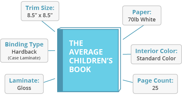 The Average Children's Book