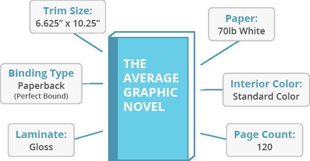 AverageGraphicNovel2.png