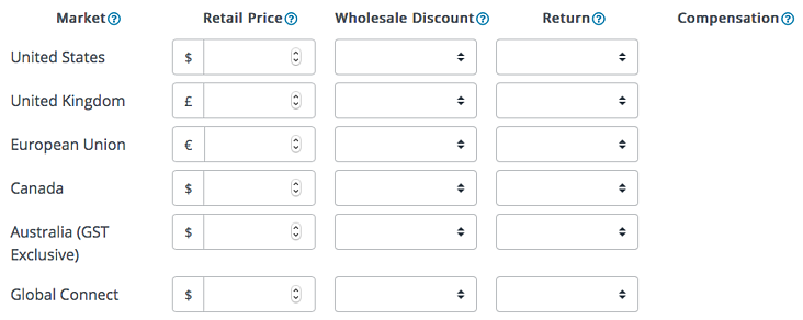 Global Pricing IngramSpark Dashboard