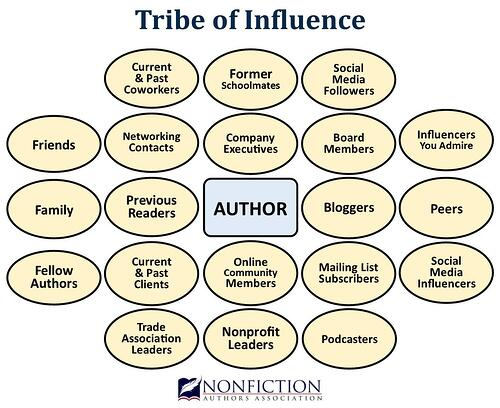 Tribe of Influence
