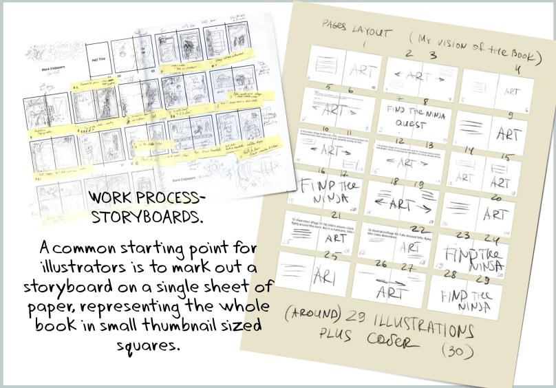 Work Process 1